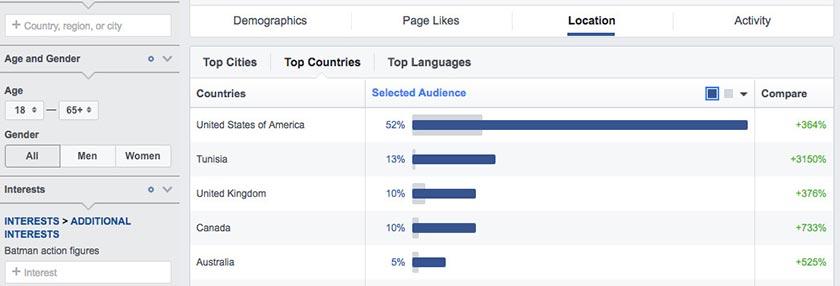 Hướng dẫn sử dụng audience insight vị trí ngôn ngữ